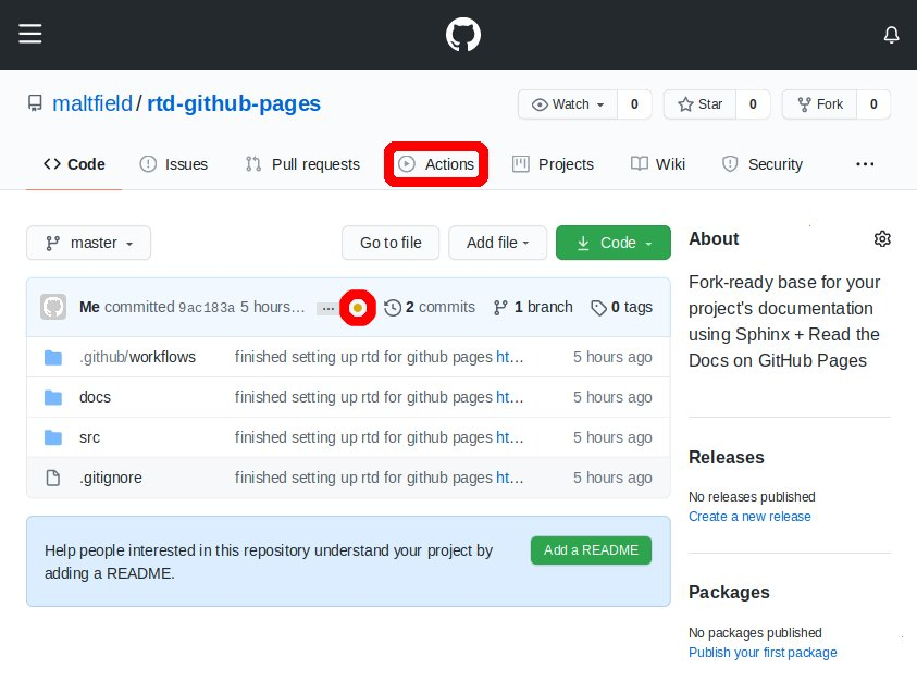 Screenshot of github repo shows the GitHub Actions status